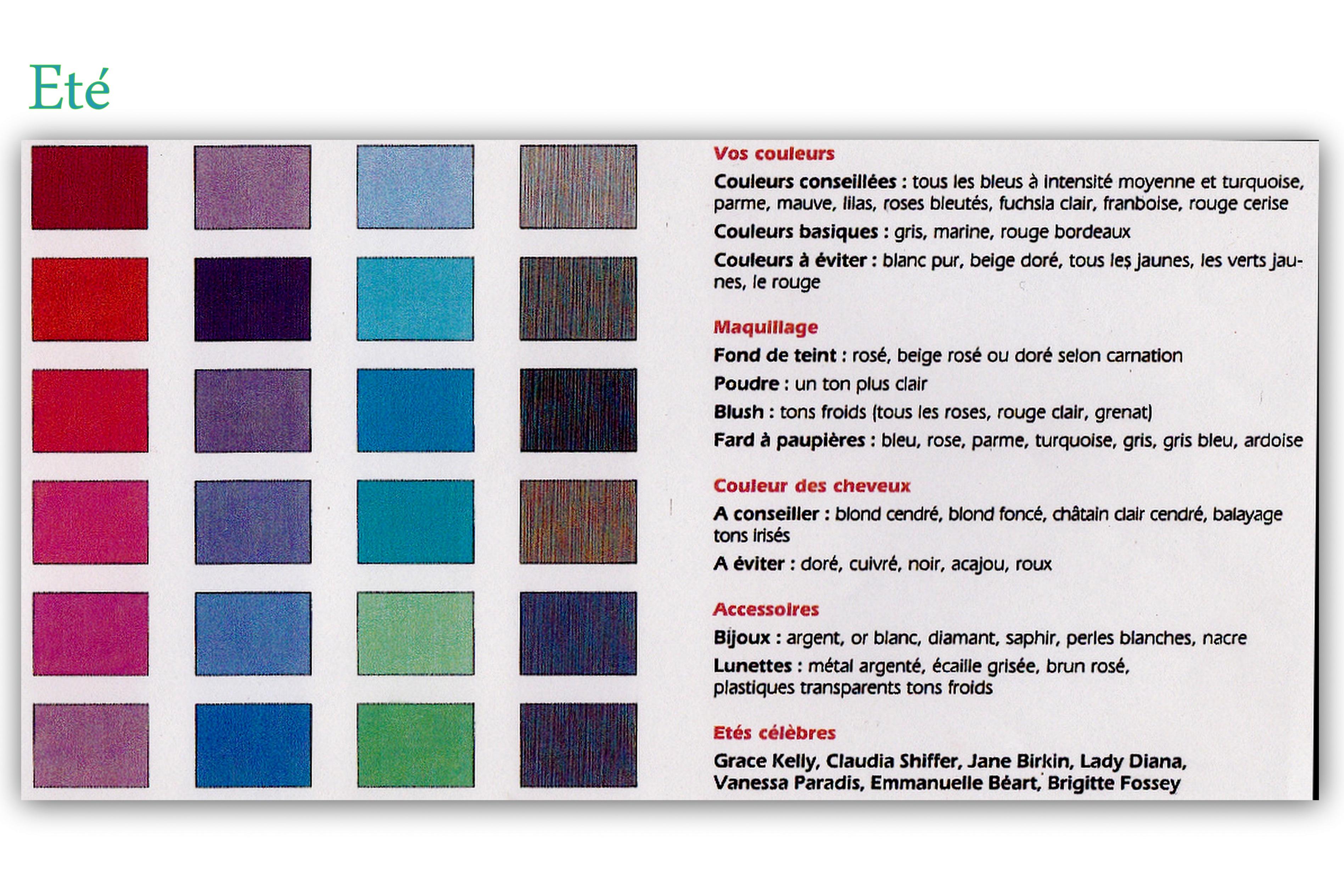 Léloignement des taches de pigment kosmetologitcheski