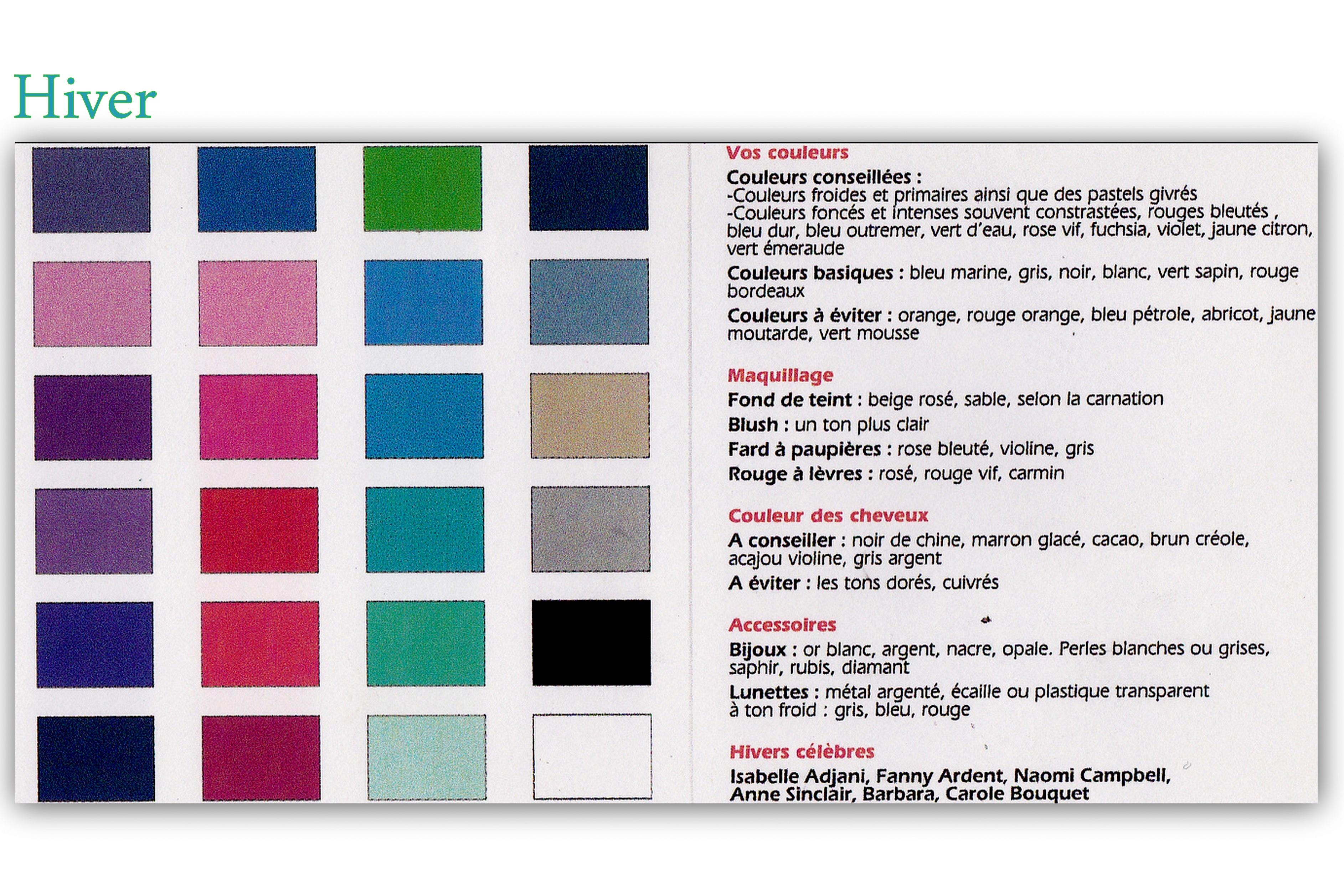 Les moyens des taches de pigment akhromin